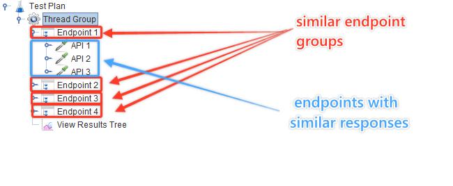 JMeter Script Example 1