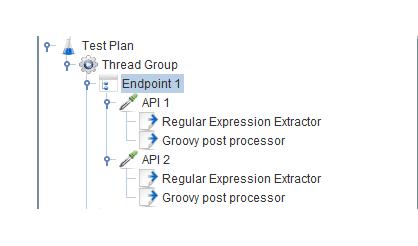 Script Elements & Sub-elements